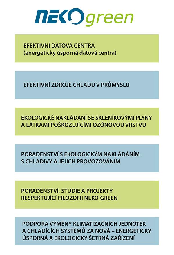 NEKO green info